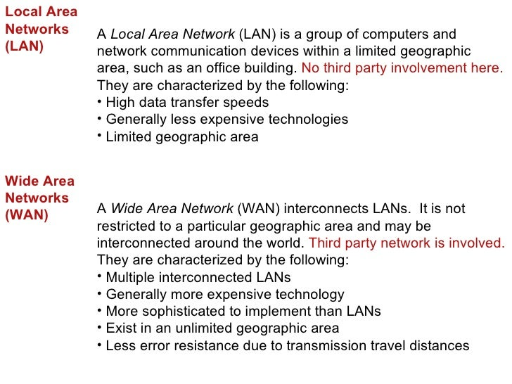 Local AreaNetworks     A Local Area Network (LAN) is a group of computers and(LAN)        network communication devices wi...
