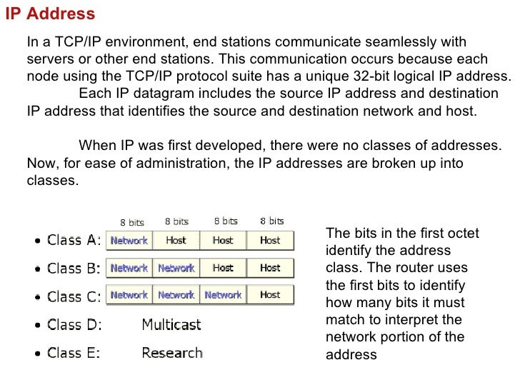 Addressing GuidelinesIP Address are by TCP/IP v-4.0There are 5 Classes of IP AddressingClass A, B & C are used for General...