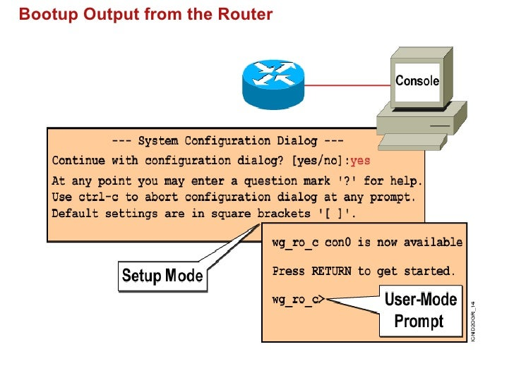 Setup InterfaceParameters  BRI interface needs isdn switch-type to be configured   Valid switch types are :            [0]...