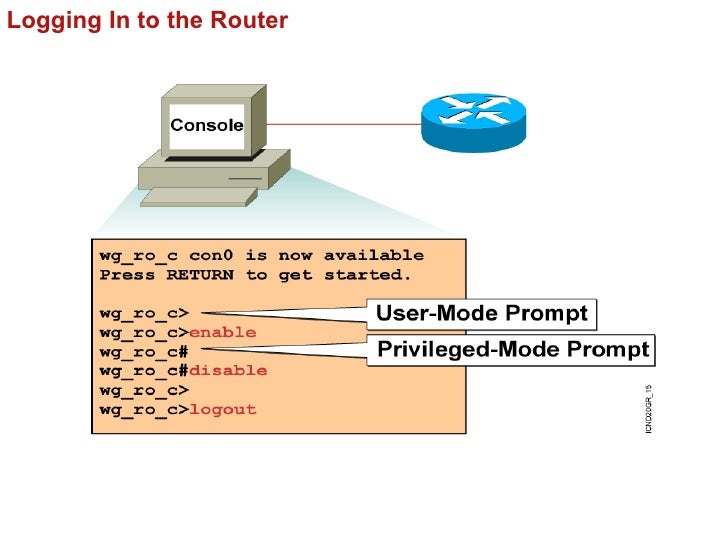 Examining the Register Configuration  The configuration register is a 16-bit register. The lowest four bits of the  config...