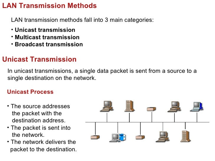LAN Transmission Methods  LAN transmission methods fall into 3 main categories:  • Unicast transmission  • Multicast trans...
