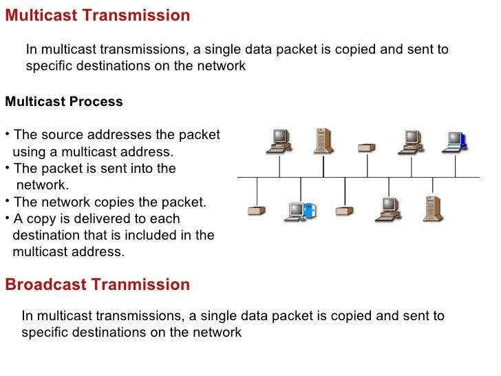 Multicast Transmission   In multicast transmissions, a single data packet is copied and sent to   specific destinations on...
