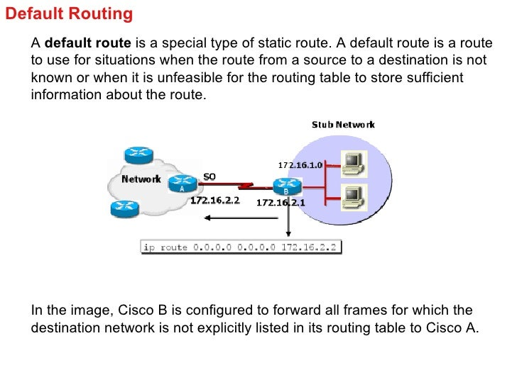 Basics Of Networking (Overview)