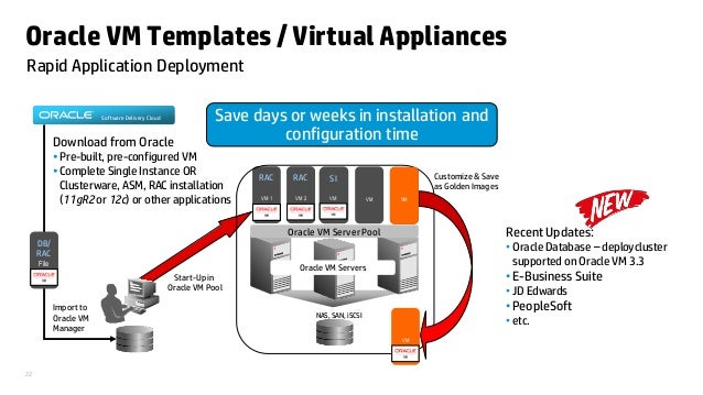 Oracle vm the heart of oracle cloud for Download oracle vm templates