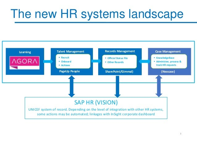 Welcome to the SAP Community!