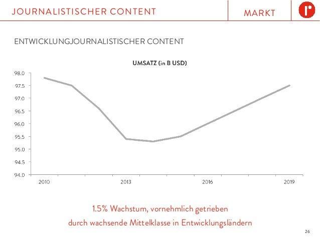 MARKTJOURNALISTISCHER CONTENT 26 ENTWICKLUNGJOURNALISTISCHER CONTENT 1.5% Wachstum, vornehmlich getrieben durch wachsende ...