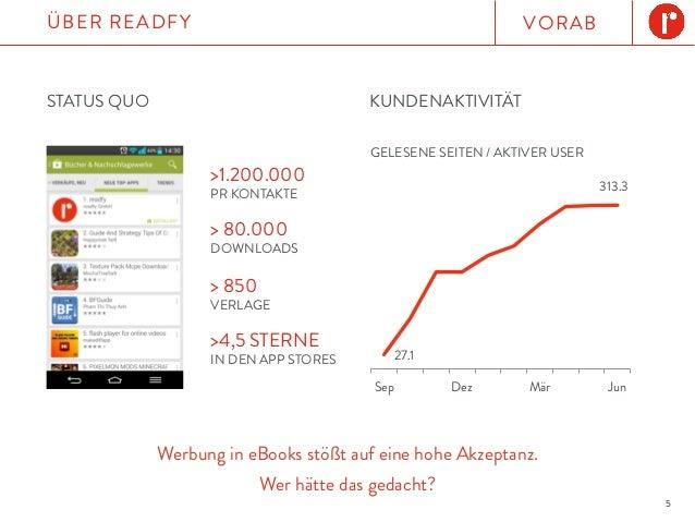 5 VORABÜBER READFY >1.200.000 PR KONTAKTE > 80.000 DOWNLOADS > 850 VERLAGE >4,5 STERNE IN DEN APP STORES Werbung in eBooks...