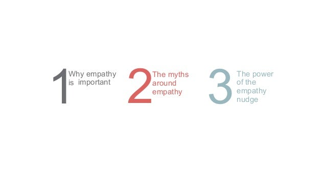 The myths around empathy 1 The power of the empathy nudge2 Why empathy is important 3