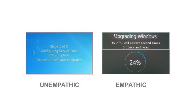 Your PC will restart several times. Sit back and relax UNEMPATHIC EMPATHIC