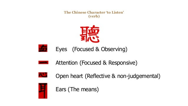 The Chinese Character 'to Listen' (verb)  Eyes (Focused & Observing) Attention (Focused & Responsive) Open heart (Refle...