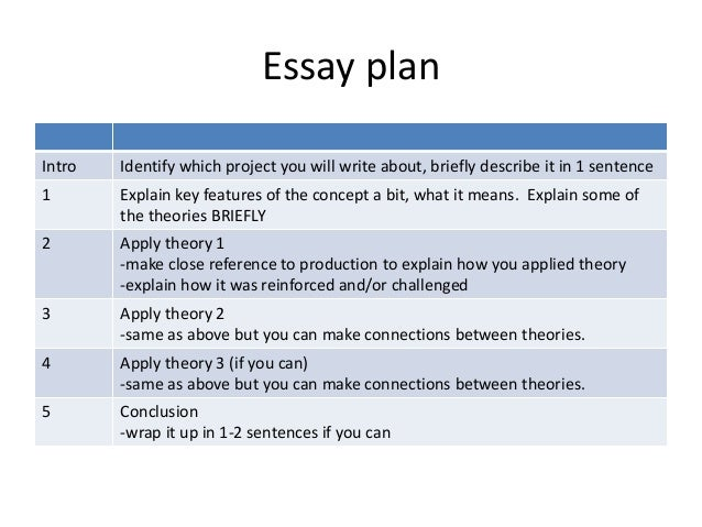 three concepts planning writing essay