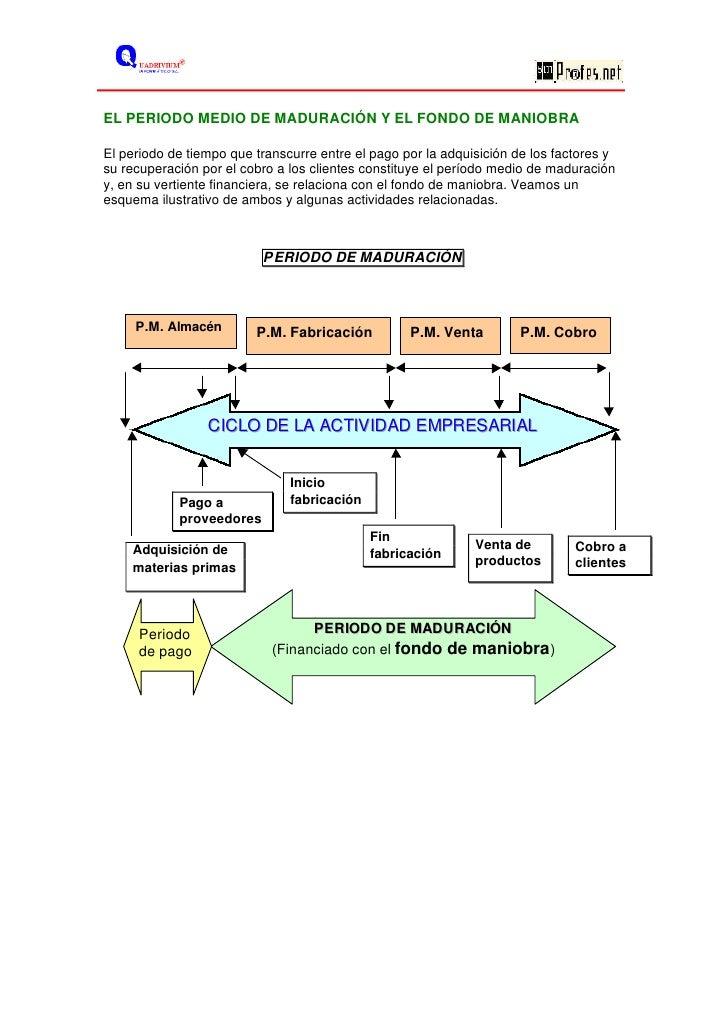 EL PERIODO MEDIO DE MADURACIÓN Y EL FONDO DE MANIOBRA  El periodo de tiempo que transcurre entre el pago por la adquisició...