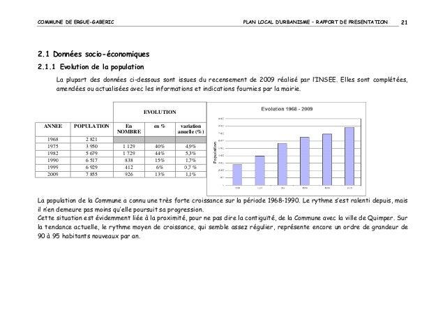 COMMUNE DE ERGUE-GABERIC  PLAN LOCAL D'URBANISME – RAPPORT DE PRESENTATION  21  2.1 Données socio-économiques 2.1.1 Evolut...