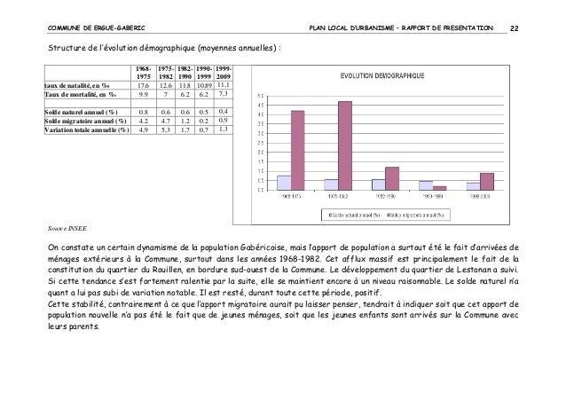 COMMUNE DE ERGUE-GABERIC  PLAN LOCAL D'URBANISME – RAPPORT DE PRESENTATION  22  Structure de l'évolution démographique (mo...
