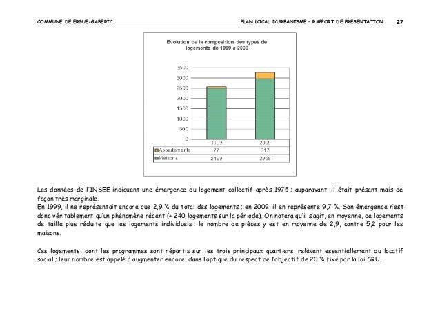 COMMUNE DE ERGUE-GABERIC  PLAN LOCAL D'URBANISME – RAPPORT DE PRESENTATION  27  Les données de l'INSEE indiquent une émerg...