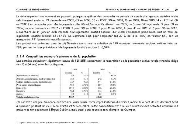 COMMUNE DE ERGUE-GABERIC  PLAN LOCAL D'URBANISME – RAPPORT DE PRESENTATION  29  Le développement du logement se poursuit, ...