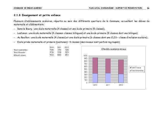 COMMUNE DE ERGUE-GABERIC  PLAN LOCAL D'URBANISME – RAPPORT DE PRESENTATION  36  2.1.8 Enseignement et petite enfance Plusi...