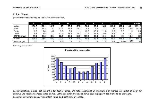 COMMUNE DE ERGUE-GABERIC  PLAN LOCAL D'URBANISME – RAPPORT DE PRESENTATION  56  2.3.4 Climat Les données sont celles de la...