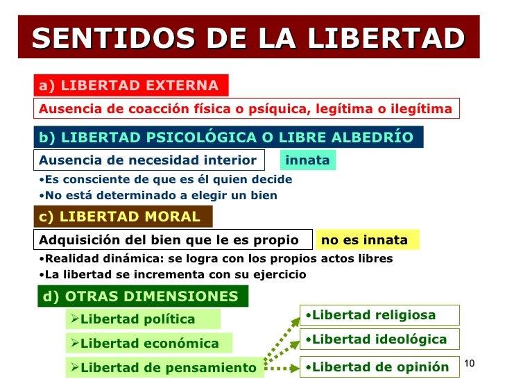 Resultado de imagen de Libertad de pensamiento y libre albedrío