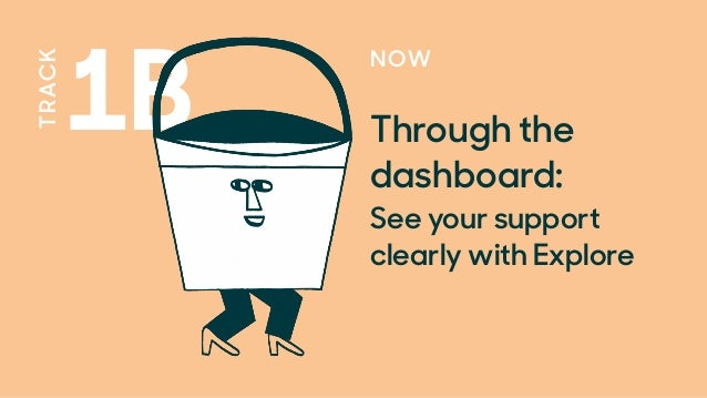 TRACK 1B NOW Through the dashboard:  See your support clearly with Explore