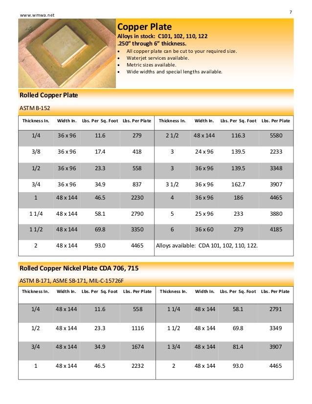 "Brass sheet c260 QTY 3 .093/"" 4/""X8/"""