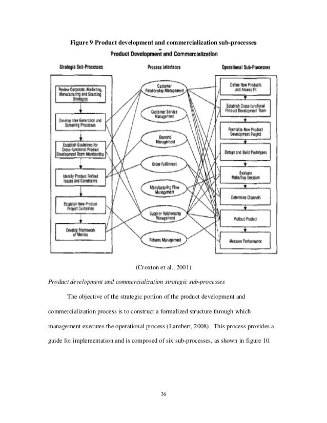 effect of supply chain management on Implementing risk management strategies is an invaluable  supply chain management  evaluation of the effect of implementing risk management strategies on.