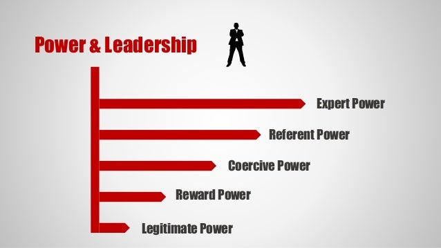 power in leadership essays View essay - power and leadership essay from psy 4005-1 at everest university power and leadership essay everest university leadership is vitally important but poorly understood [bau14.