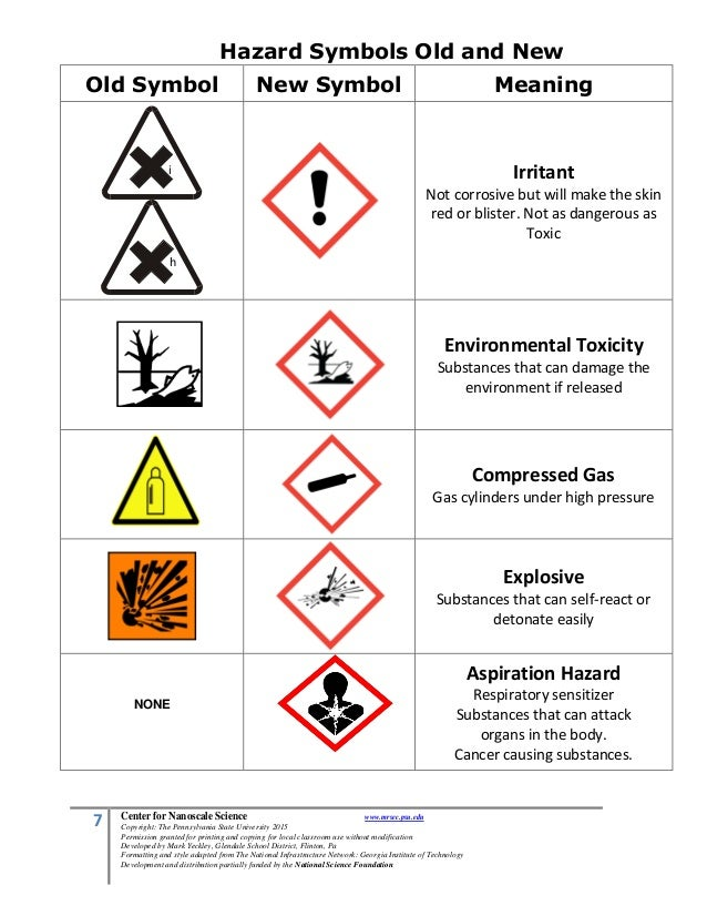 New Hazard Symbols And Meanings Free Download Playapk