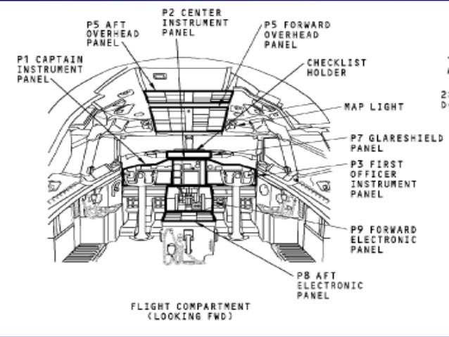 interior airplane parts