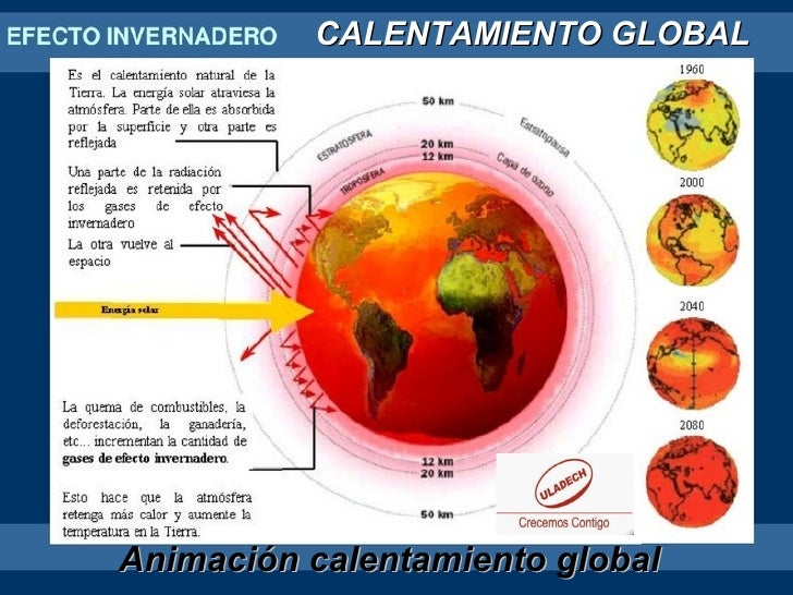 1 Calentamiento Global