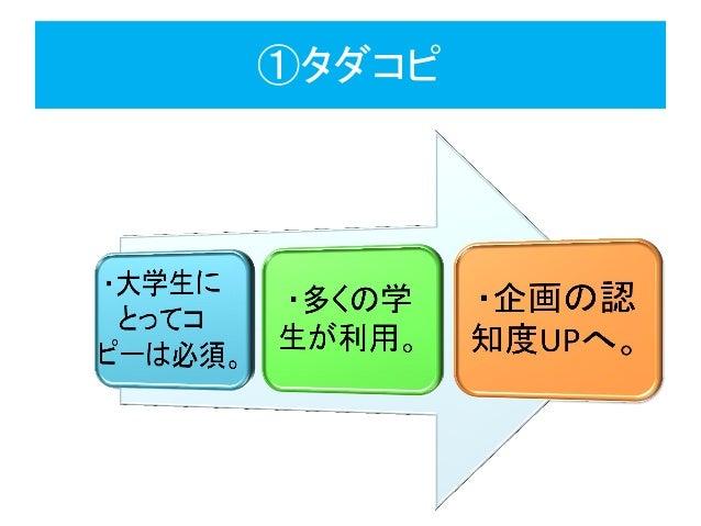 ①ルーズフリー ・ルーズリーフを使った広告媒体 ・大学生向けの販促に有効 ・QRコードでホームページへ直接アクセス 参考 株式会社マッシュhttp://www.imash.co.jp/works/index.html