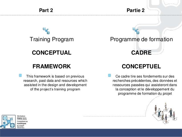Part 2Training ProgramCONCEPTUALFRAMEWORKThis framework is based on previousresearch, past data and resources whichassiste...
