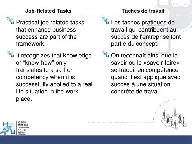 Job-Related TasksPractical job related tasksthat enhance businesssuccess are part of theframework.It recognizes that knowl...