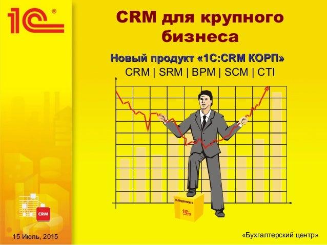 CRM для крупного бизнеса Новый продукт «1С:CRM КОРП»Новый продукт «1С:CRM КОРП» CRM | SRM | BPM | SCM | CTI «Бухгалтерский...