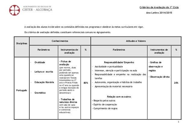 Critérios de Avaliação do 1º Ciclo Ano Letivo 2014/2015 1 A avaliação dos alunos incide sobre os conteúdos definidos nos p...