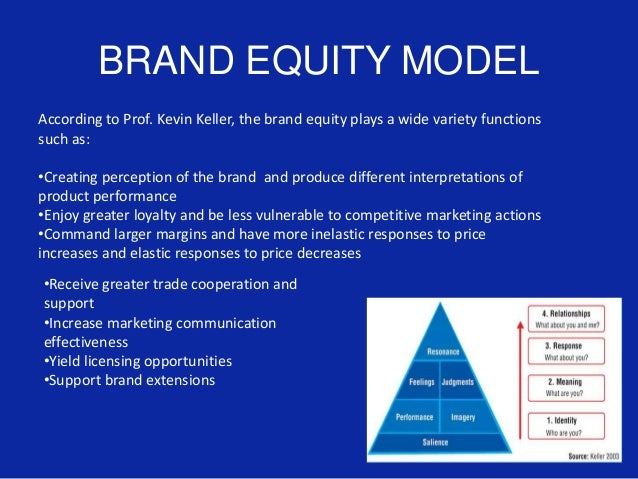ikea brand equity Ikea mba brand marketing study 100 respondents in order to gauge ikea's brand equity and core threats to brand equity changes in the internal.