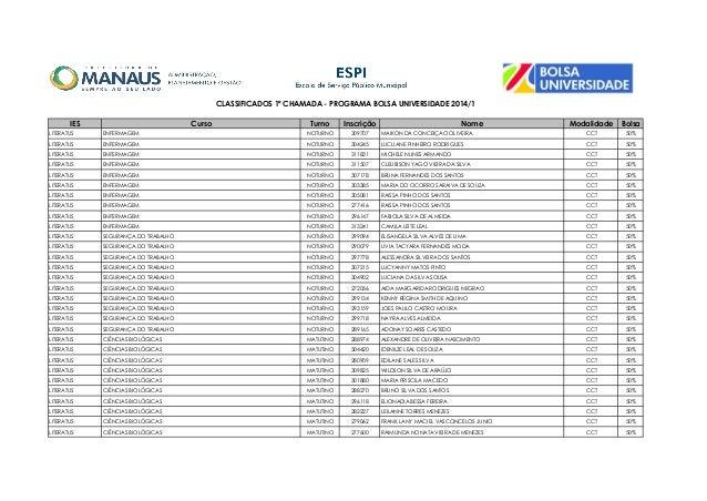 CLASSIFICADOS 1ª CHAMADA - PROGRAMA BOLSA UNIVERSIDADE 2014/1 Turno  Inscrição  Modalidade  Bolsa  LITERATUS  IES ENFERMAG...