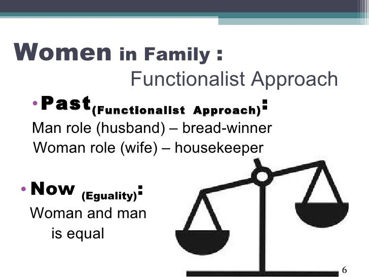 women's role in the past and present essay
