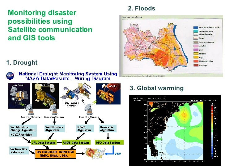 role of gis in disaster management Key words: sdi, web-based gis, disaster management,  disaster in aftermath of emergency situations (such as damaged  sdi and its role in disaster management.