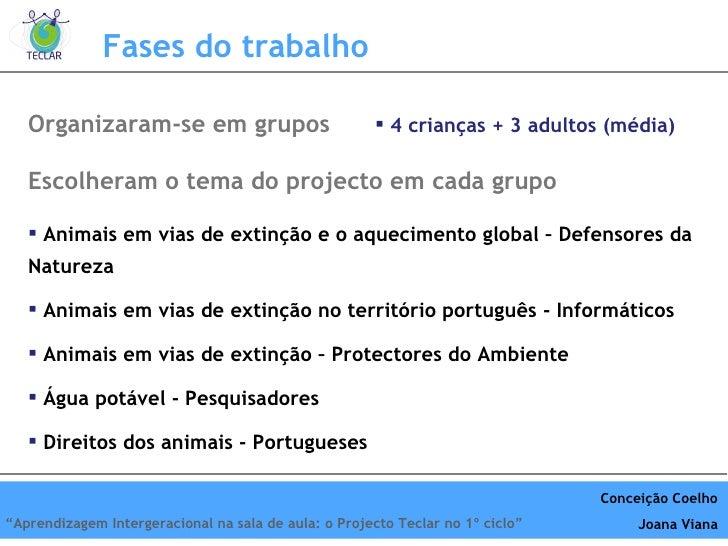 Organizaram-se em grupos <ul><li>4 crianças + 3 adultos (média) </li></ul>Fases do trabalho Escolheram o tema do projecto ...