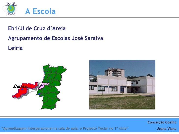 """A Escola Eb1/JI de Cruz d'Areia Agrupamento de Escolas José Saraiva Leiria Conceição Coelho Joana Viana """" Aprendizagem Int..."""