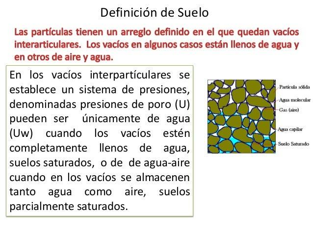 1 clase de suelos On significado de suelo