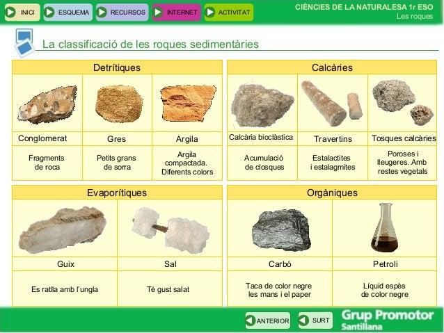 Roques for Marmol clasificacion