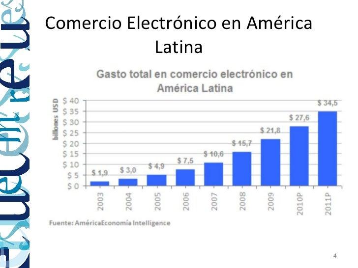Comercio Electrónico en América            Latina                                  4