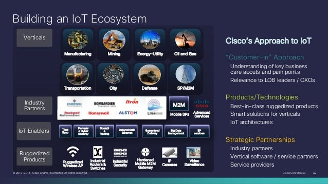 1 How Will The Iot Help Your Business Cisco