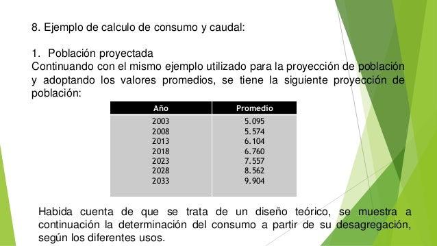 Consumo de agua - Oficinas de consumo ...