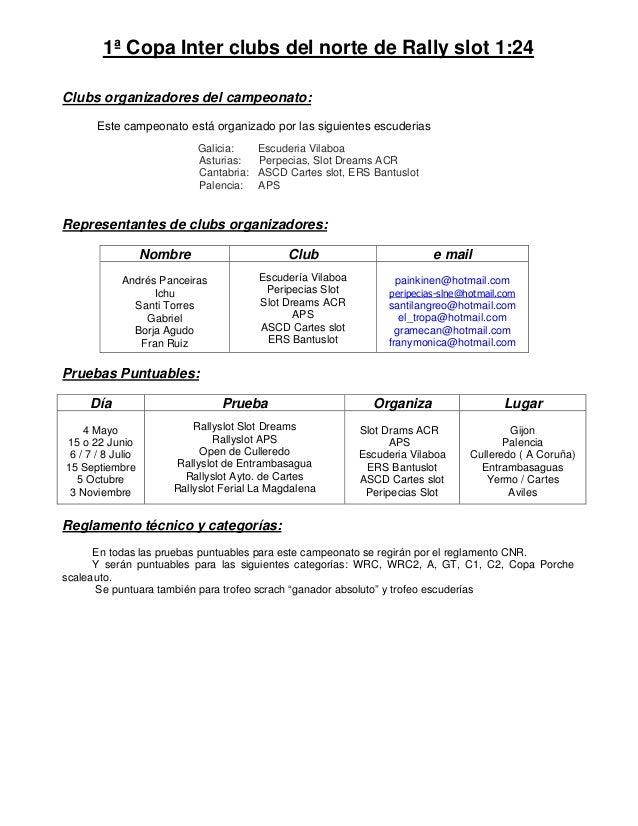 1ª Copa Inter clubs del norte de Rally slot 1:24Clubs organizadores del campeonato:       Este campeonato está organizado ...
