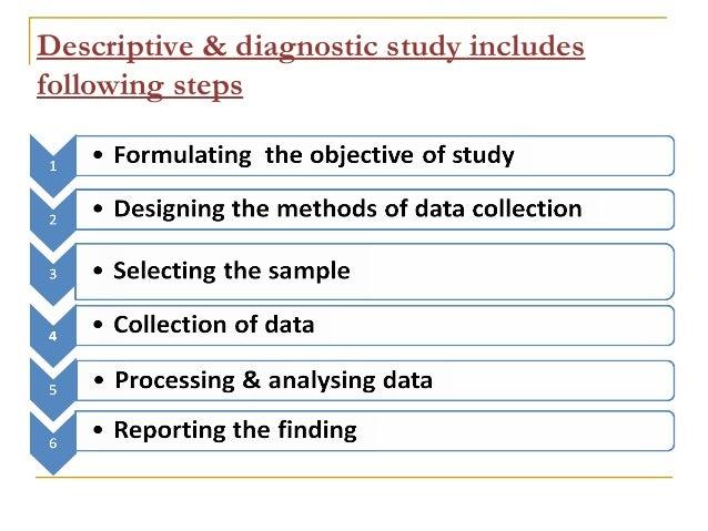 Descriptive & diagnostic study includes following steps