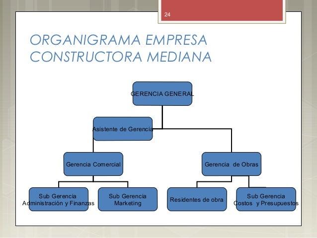 1 costos y presupuestos 2012 ii for Organigrama de una empresa constructora
