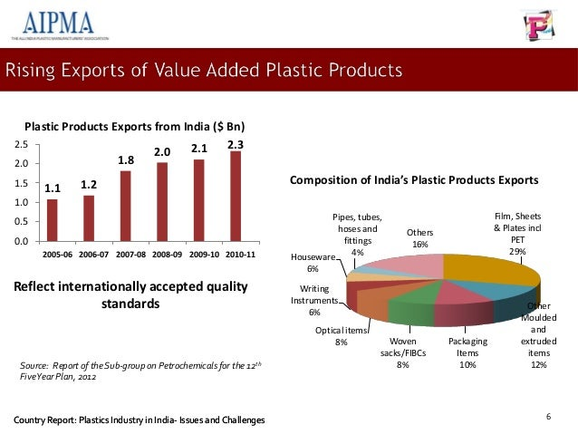 market overview plastic packaging market in india Global plastic container market – overview plastic containers have become a  in the countries such as india,  packaging and market players.
